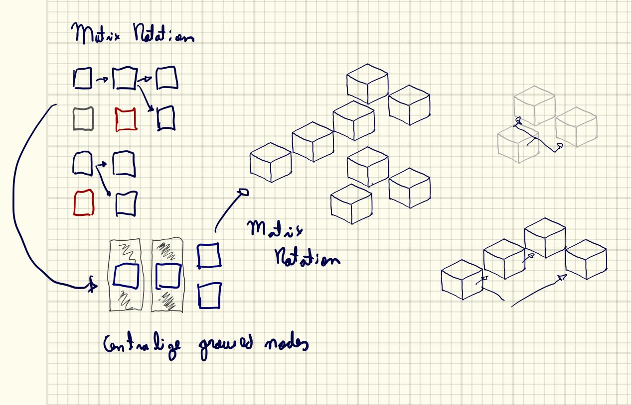 Algorithm Graphs Analytics — Maestro Server - Cloud
