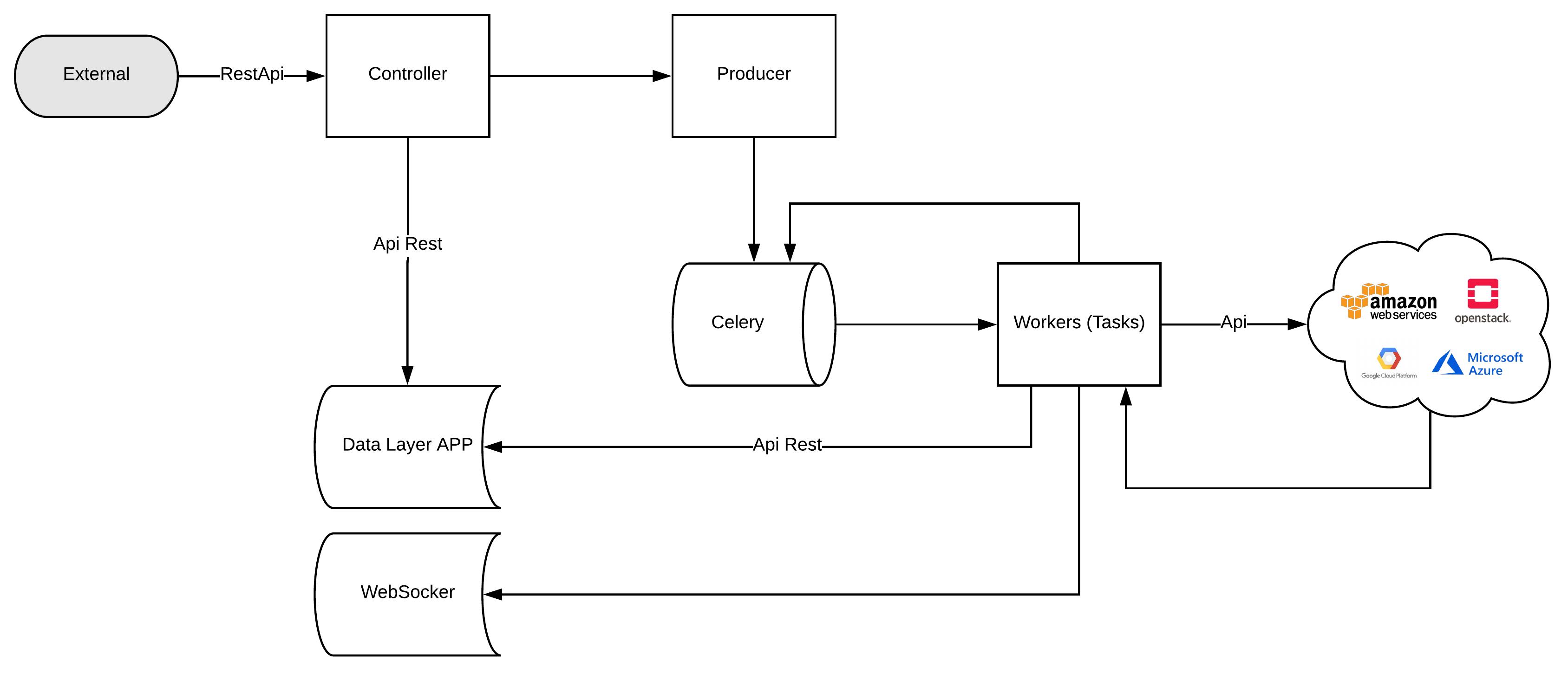 Discovery App — Documentação Maestro Server - Cloud Inventory 0 1